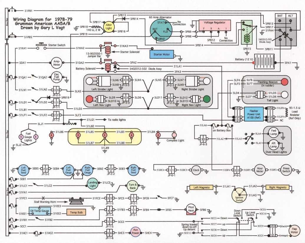 Wiring Schematics And Stuff Diagram Data Additionally Fender Guitar Diagrams On Schematic Ford For Aircraft